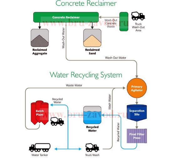 recikling