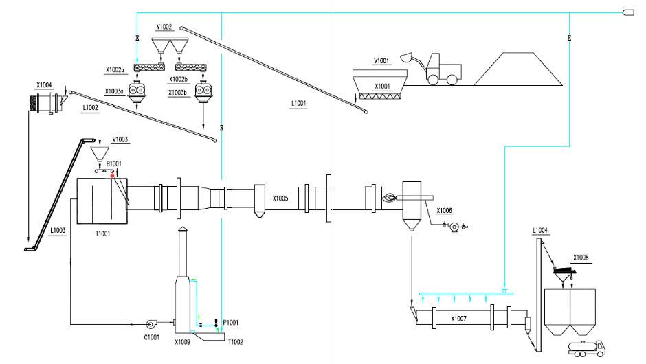 Схема керамзит